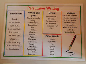 Persuasive writing phrases ks2