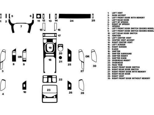 Rdash Carbon Fiber Dash Kit Land Rover Range Rover Evoque 2012-2018