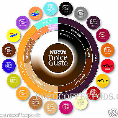 Nescafe Dolce Gusto 20 Flavour Variety Pack (120 Capsules) Or Select Your Own