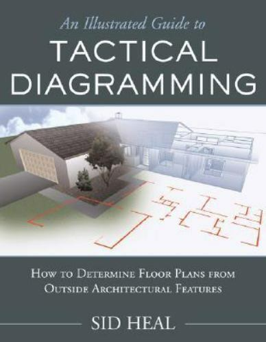 An Illustrated Guide To Tactical Diagramming   How To