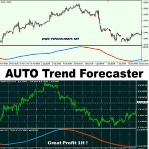 Details about Forex Trading System Best mt4 trend Strategy Forex Indicator