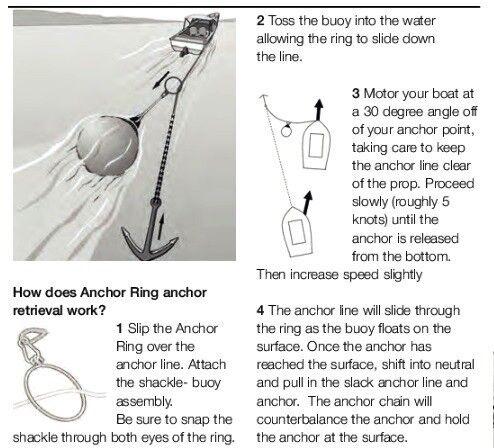 Anchor Retrieval System Alderney Ring Lifting Buoyancy 15kg  Boat Rib