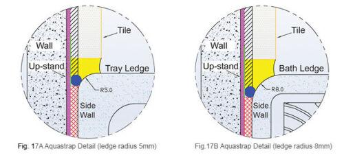 AquaStrap 1.5m Shower Tray or Bath Seal Tile Tiling UpStand Flexible Flexi Seal