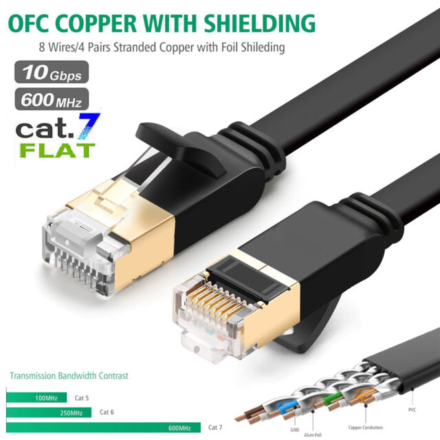 Extra Long 50ft Cat7 Ethernet Flat Patch Network LAN Cable Cord Shielded 10Gbps
