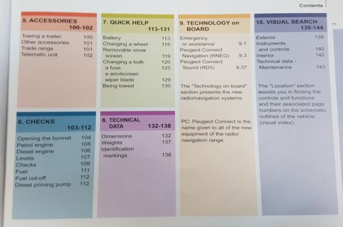 PEUGEOT PARTNER OWNERS MANUAL manuel portefeuille 2012-2015 Navi Radio Livre Audio