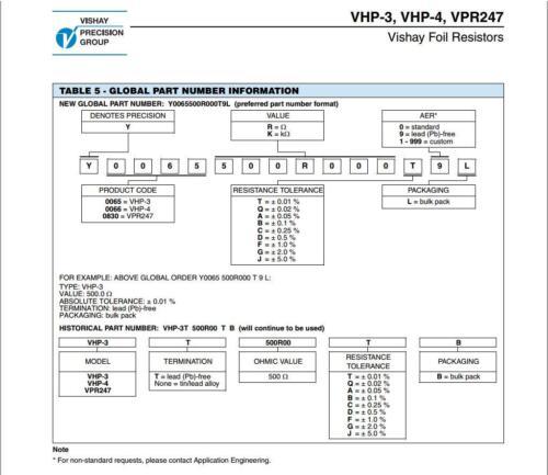 1x VHP-4 100R00 0.01/% Hermetically Sealed Resistors Y0066100R000T0L