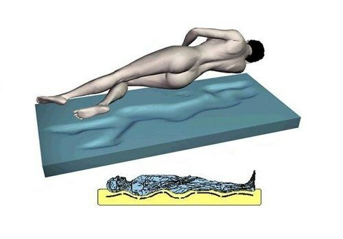 Orthopädische GELSCHAUM MATRATZE 18 cm Höhe mit 7 cm Gel + Kaltschaum soft Weißh