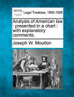 Analysis of American Law: Presented in a Chart: With Explanatory Comments. by Joseph W Moulton (Paperback / softback, 2010)