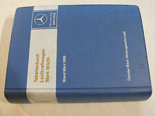 Daimler-Benz - Lastwagen Werk Wörth Tabellenbuch, 3.1986, 934 Seiten