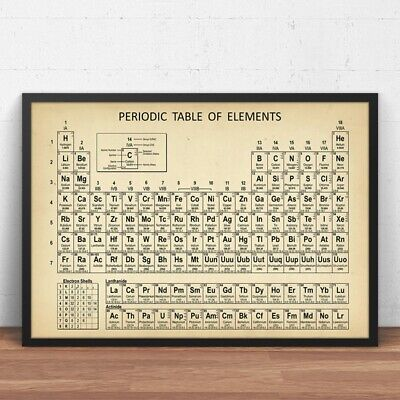 Chemistry Periodic Table Wall Art Prints Elements Poster Canvas Lab Wall Decor Ebay