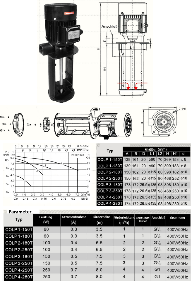 IBO Kühlmittelpumpe Eintauchpumpe Schmiermittelpumpe 400V Förderhöhe 3,5-8 m