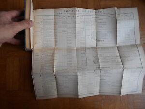1900 députés sénateurs ministres chefs cabinet etc. Liste alphab départementale - France - Date de publication: 1900 Reliure: Relié - France
