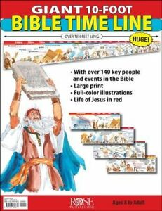 Giant-10-Ft-Bible-Time-Line