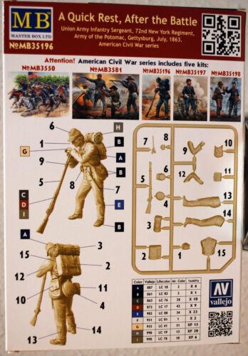after the battle 1:35 35196 Master Box Civil War Series A quick Rest