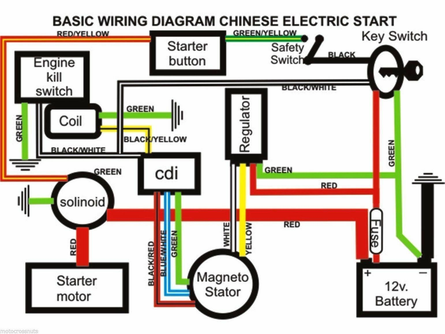 Monster Dirt Bike 110cc Wiring Diagrams Wiring Library
