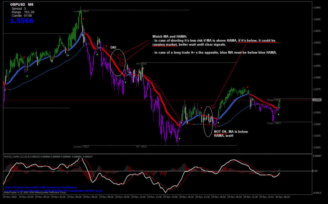 Image 2 - SD Trading System - Forex Trading System for MT4