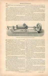 Phonographe de Thomas Edison appareil son musique USA GRAVURE ANTIQUE PRINT 1878 - France - EBay Phonograph of Thomas Edison sound recorder USA Article Complet ANTIQUE PRINT GRAVURE 100 % DÉPOQUE 1878 PORT GRATUIT EUROPE A PARTIR DE 4 OBJETS BUY 4 ITEMS AND EUROPE SHIPPING IS FREE Il s'agit d'un fragment de page originale avec texte au - France