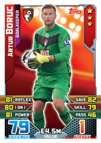 Match Attax 2015//16 Trading Cards Individual Base Cards AFC Bournemouth 01-18
