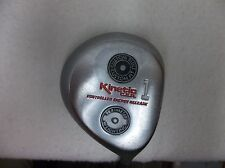 "Kinetic ""Controlled Energy"" Release - Right Hand Ladies - Custom Built #1 Driver"