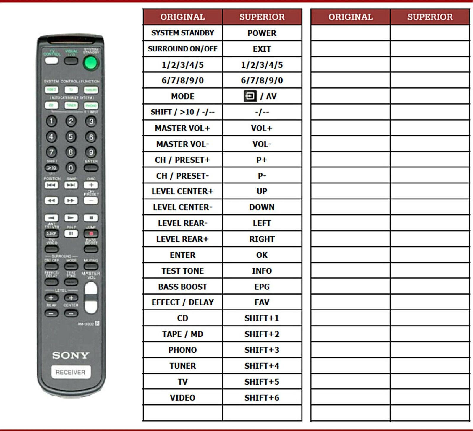 STR-DE425 STR-DE435 Ersatz Sony Fernbedienung RM-U302 für STR-DE325