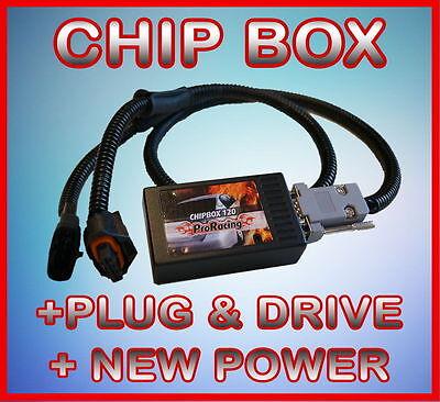 Chiptuning RENAULT MEGANE MK1 1.6 90 PS Chip Tuning Box PowerBox 1 ChipBox