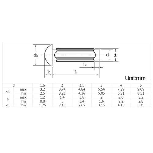 3mm Aluminium Rivets Round Head Solid Rivets Knurled GB827 2.5mm 2mm