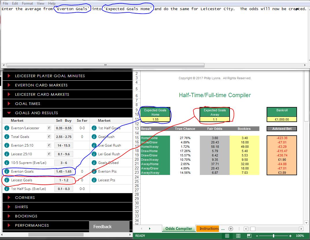 HT/FT Football/Soccer Betting Predictor System Spreadsheet