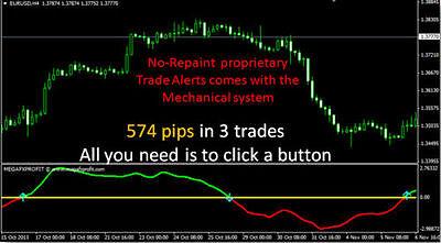 Best profitable forex mt4 indicator
