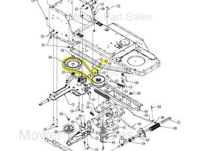 Cinghia di trasmissione a velocit/à variabile BANDO 900VC3830 per R8 3HP Bridgeport testa fresatrice