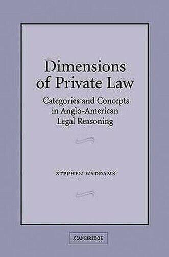 Abmessungen Von Private Karina Law: Categories Und Konzept IN Anglo-American