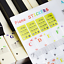 Colorful-Keyboard-Piano-Stickers-for-37-49-61-88-Key-Transparent-and-Removable thumbnail 4