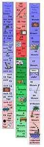 Massband-Zeitband-Kalender-Tageszähler-Maßband Rente  1-1 Jahr  abschneiden