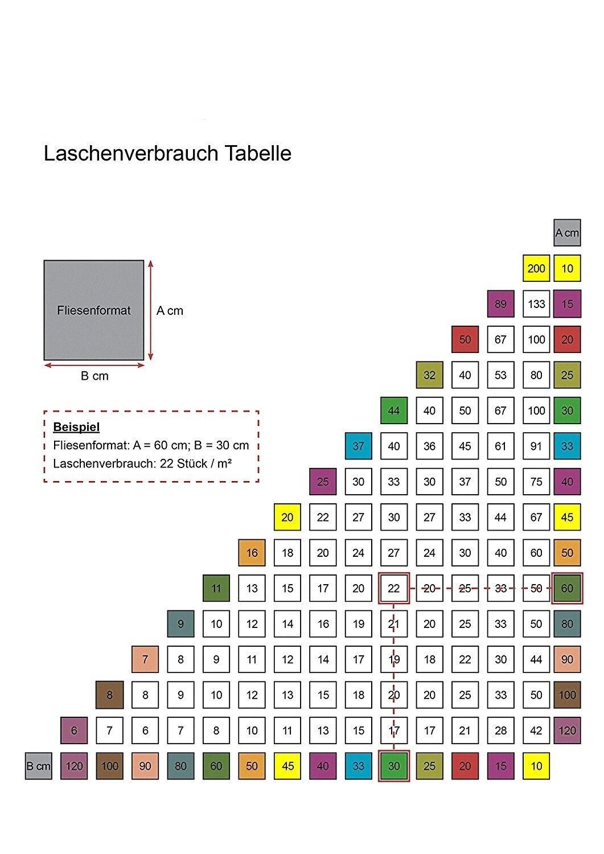 Nivelliersystem Gewindelaschen 1 mm 2 2 2 mm 3 mm  Karl Dahm Basis-Gewindelaschen | Sehen Sie die Welt aus der Perspektive des Kindes  | Sorgfältig ausgewählte Materialien  | Elegante Form  6b3a7e