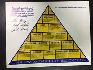 John Wooden Signed Pyramid Of Success 8 12 X 11 Poster With Coa Ebay