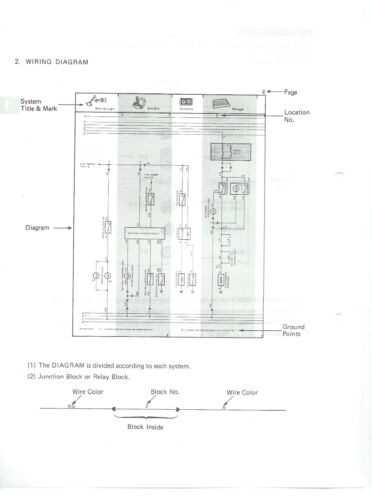 1983 toyota pickup truck electrical wiring diagram repair manual  archives.statelegals.staradvertiser.com  archives.statelegals.staradvertiser.com