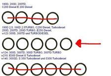 MERCEDES O-RINGE ESP DIESEL EINSPRITZP W123 W124 W202 190D 2.5 250 C250 E250 300