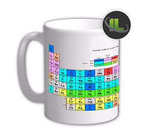 Personalised scientific chemistry periodic table of elements mug image is loading personalised scientific chemistry periodic table of elements mug urtaz Gallery