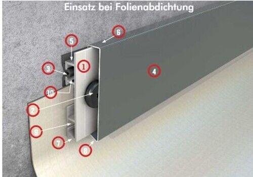 Farbig Blende 2000 mm Bitumenbahn//Folie Für BRIEL Wandanschlussprofil Okto