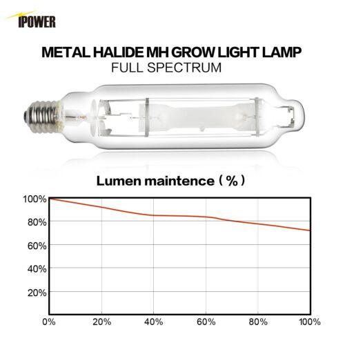 1//2//4//6-Pack iPower 1000W Metal Halide MH Grow Light Bulb Lamp High PAR 6000K