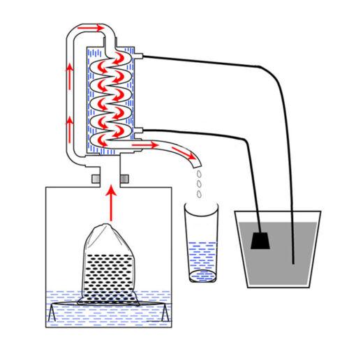 12-35L Destillieranlage Schnapsbrennen Destille Alkohol Ätherischer Öle Wasser