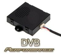 Laserline Car Alarm 815-02 Add On Microwave Sensor Univeral Fitment