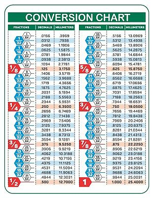 Fractions Decimals Mllimeters Magnetic Conversion Chart Garage Toolbox Cnc Ebay