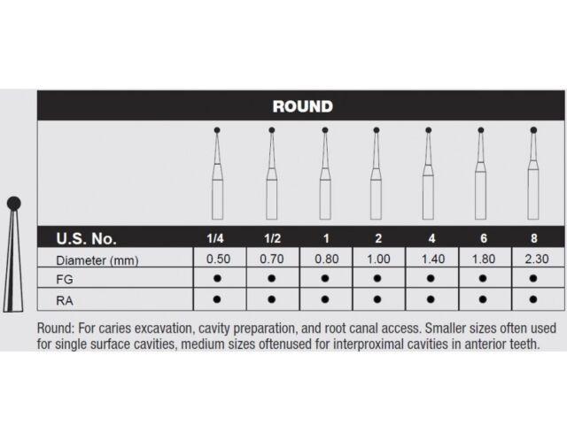 Titan TB19594 Solid Carbide Bur 1 Length of Cut SA-5NF 1//4 Shank Diameter 2-3//4 Overall Length 1//2 Diameter 1 Length of Cut Titan USA TNU   128467 Aluminum Cut 2-3//4 Overall Length 1//2 Diameter 1//4 Shank Diameter Cylindrical