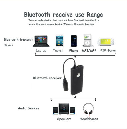 BTI-005 Stereo Bluetooth Adapter New Bluetooth Receiver Free Shipping