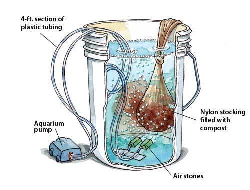 1 Filtre nylon à anse10x38cm 400µ microns fermenteur thé compost aéré TERRALBA