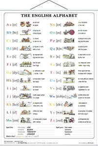 Englische Alphabet