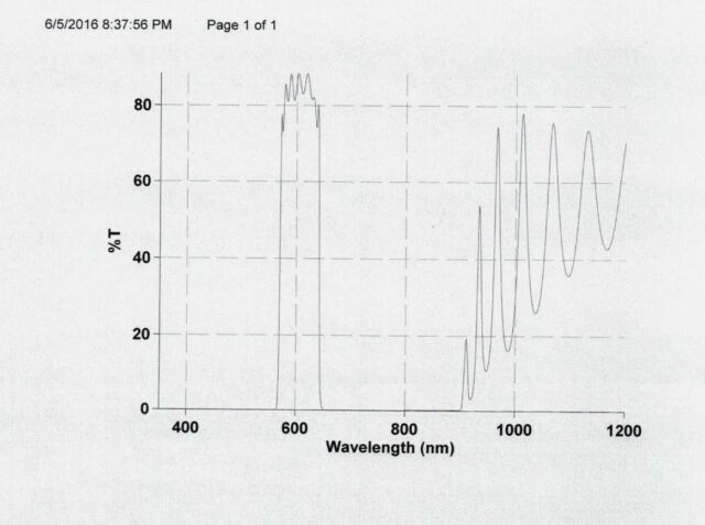 Optical Filter 605AF70 Orange Rhodamine 25mm Omega Blocked to 900nm Protected