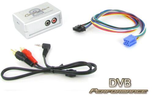 Connects2 ctvvgx001 Vw Polo 1998-2003 Mp3 Ipod Aux Input Audio Adaptador