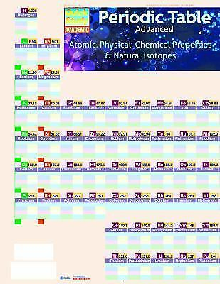 Periodic Table Advanced By Inc Barcharts 2014 Book Other Ebay