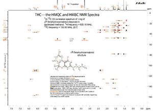 24 x 18 Poster Marijuana NMR and THC/'s atomic fingerprint